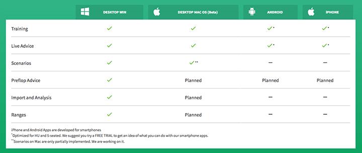 PokerSnowieスマホアプリとPC版の違い